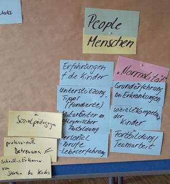 Fallstudie: Workshop zur Neupositionierung eines Kindergartens