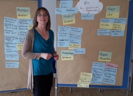 Fallstudie: Workshop Neupositionierung eines Kindergartens